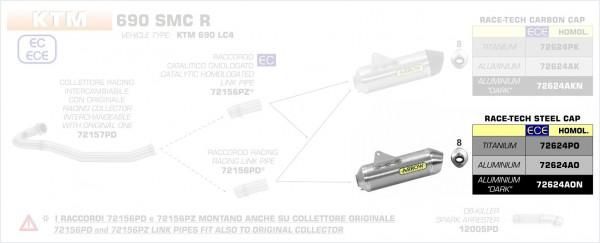Arrow Race Tech Titan KTM 690 SMC R 19-21